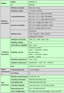 ESP8266 12E WIFI MODULE