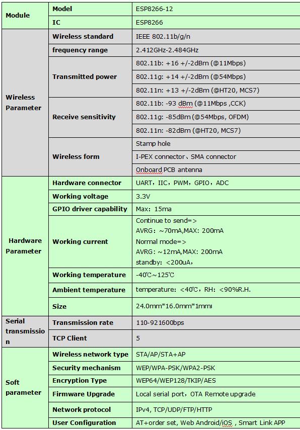 ESP8266 12E WIFI MODULE | Modern Electronics