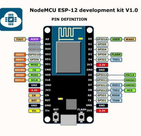 NodeMcu Base / IO Board
